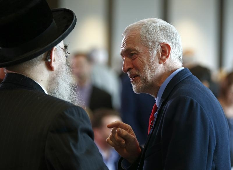 Image result for Corbyn and rabbi